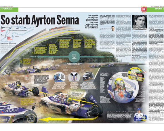"""25 years of Ayrton Senna's death"""